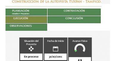 Autopista Tuxpan-Tampico con 8% de avance
