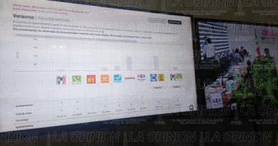 Inicia la transmisión del Programa de Resultados Electorales Preliminares