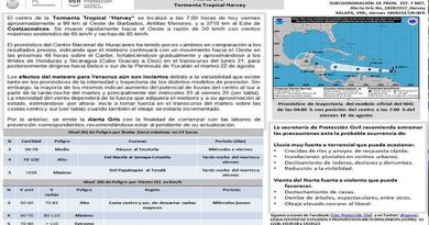 tormentatropical}