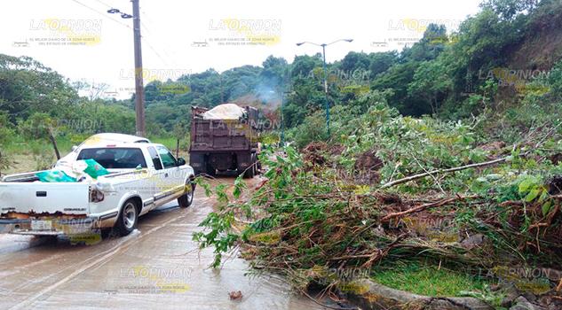 Xalapa Colapsada Huracán Katia
