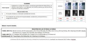 Alerta Gris Zona Norte Estado Veracruz