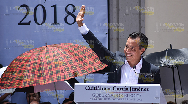 Austeridad Respeto Cuitláhuac