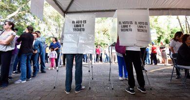Participación Ciudadana Da Certeza Resultados Estabilidad Coparmex