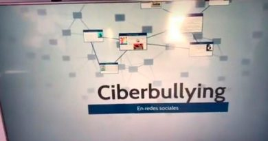 Sexting Sextorsion Ciberbullying Más Reportados 911