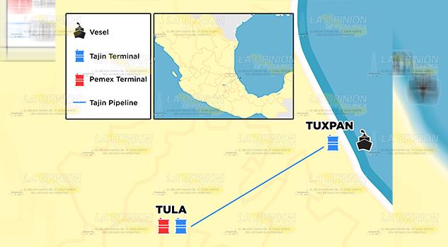 Nuevo Poliducto Desde Tuxpan