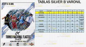 Poza Rica en cuarto lugar nacional de Tochito Bandera