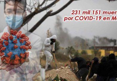 México supera las 231 mil muertes por COVID-19